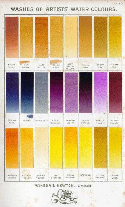Winsor Newton Watercolor Chart